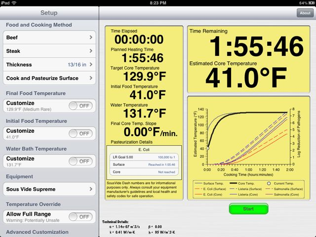 Sous Vide Dash for iPad